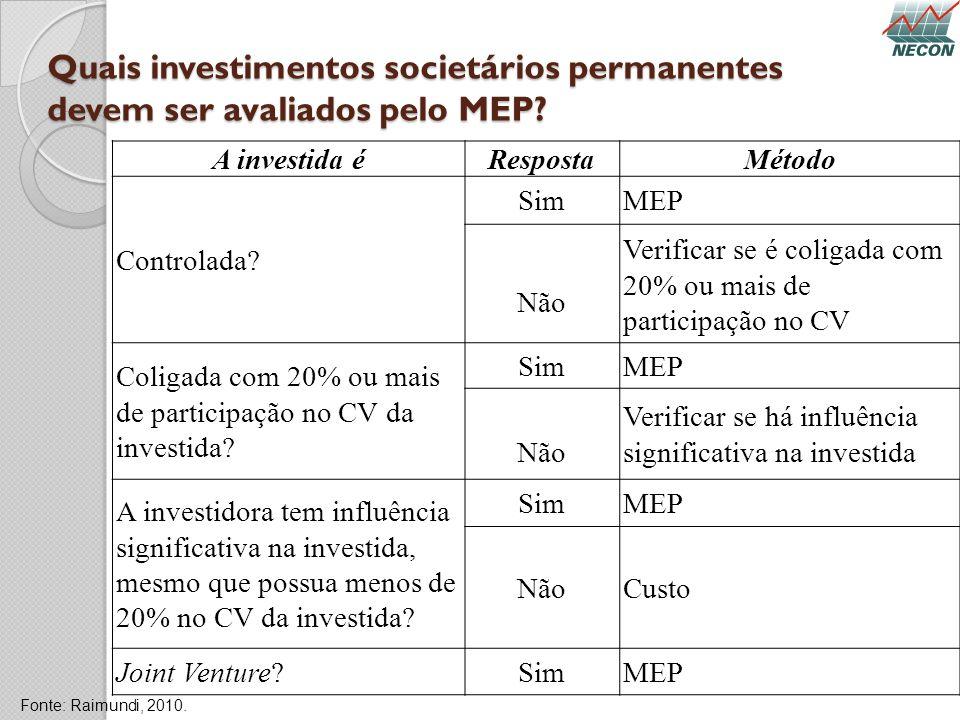Quais investimentos societários permanentes devem ser avaliados pelo MEP? A investida éRespostaMétodo Controlada? SimMEP Não Verificar se é coligada c