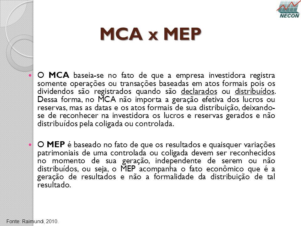 MCA x MEP O MCA baseia-se no fato de que a empresa investidora registra somente operações ou transações baseadas em atos formais pois os dividendos sã