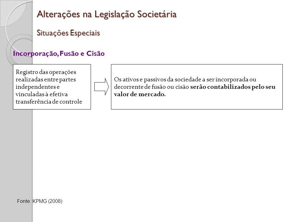 Alterações na Legislação Societária Situações Especiais Incorporação, Fusão e Cisão Os ativos e passivos da sociedade a ser incorporada ou decorrente