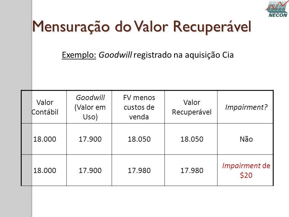 Mensuração do Valor Recuperável Valor Contábil Goodwill (Valor em Uso) FV menos custos de venda Valor Recuperável Impairment? 18.00017.90018.050 Não 1