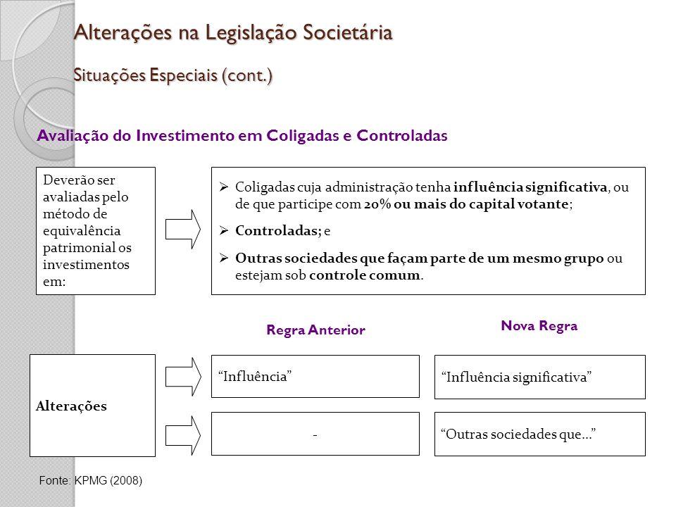 Alterações na Legislação Societária Situações Especiais (cont.) Avaliação do Investimento em Coligadas e Controladas Coligadas cuja administração tenh