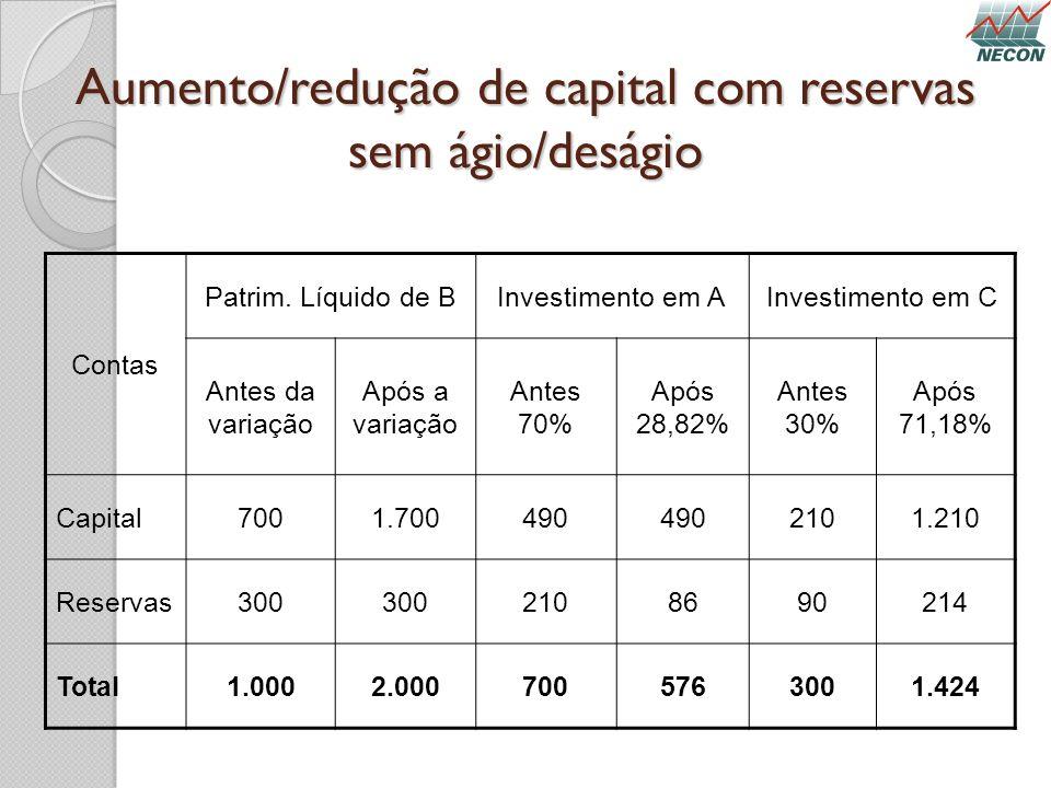 Aumento/redução de capital com reservas sem ágio/deságio Contas Patrim. Líquido de BInvestimento em AInvestimento em C Antes da variação Após a variaç
