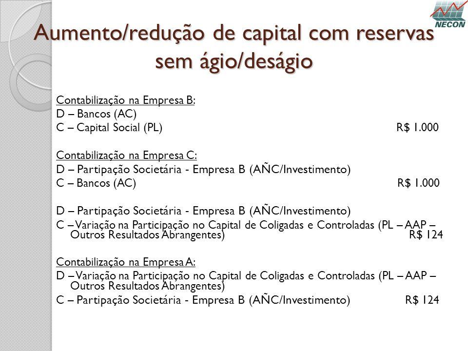 Aumento/redução de capital com reservas sem ágio/deságio Contabilização na Empresa B: D – Bancos (AC) C – Capital Social (PL) R$ 1.000 Contabilização