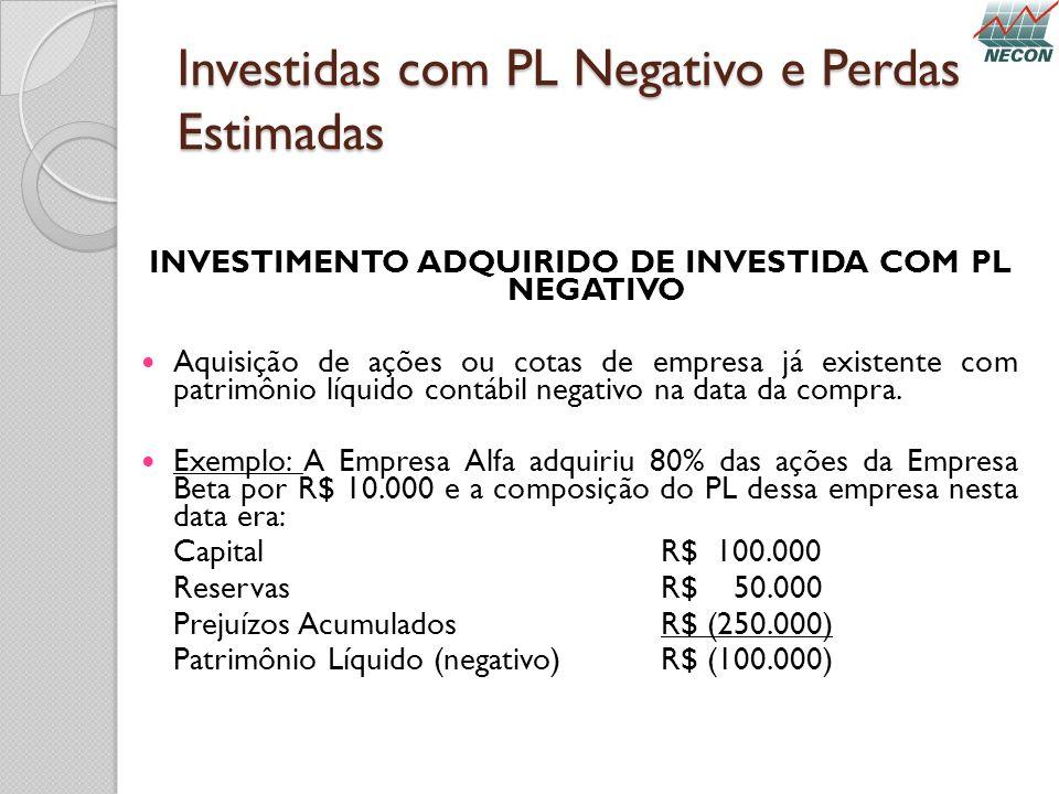 Investidas com PL Negativo e Perdas Estimadas INVESTIMENTO ADQUIRIDO DE INVESTIDA COM PL NEGATIVO Aquisição de ações ou cotas de empresa já existente
