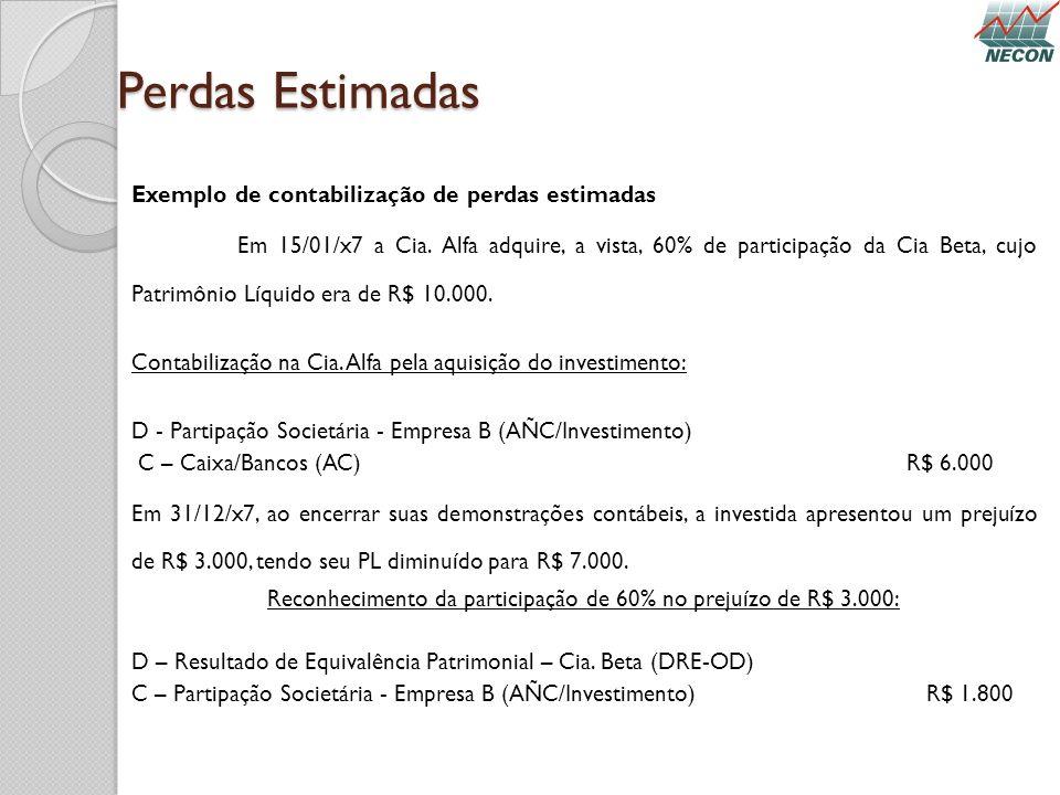 Perdas Estimadas Exemplo de contabilização de perdas estimadas Em 15/01/x7 a Cia. Alfa adquire, a vista, 60% de participação da Cia Beta, cujo Patrimô
