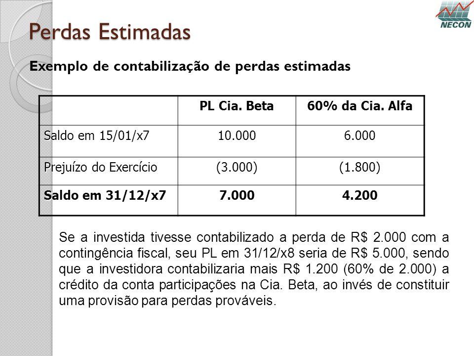 Perdas Estimadas Exemplo de contabilização de perdas estimadas PL Cia. Beta 60% da Cia. Alfa Saldo em 15/01/x7 10.0006.000 Prejuízo do Exercício (3.00