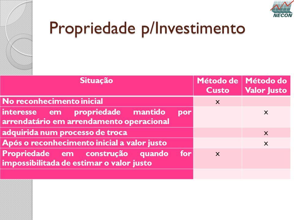 Propriedade p/Investimento SituaçãoMétodo de Custo Método do Valor Justo No reconhecimento inicialx interesse em propriedade mantido por arrendatário