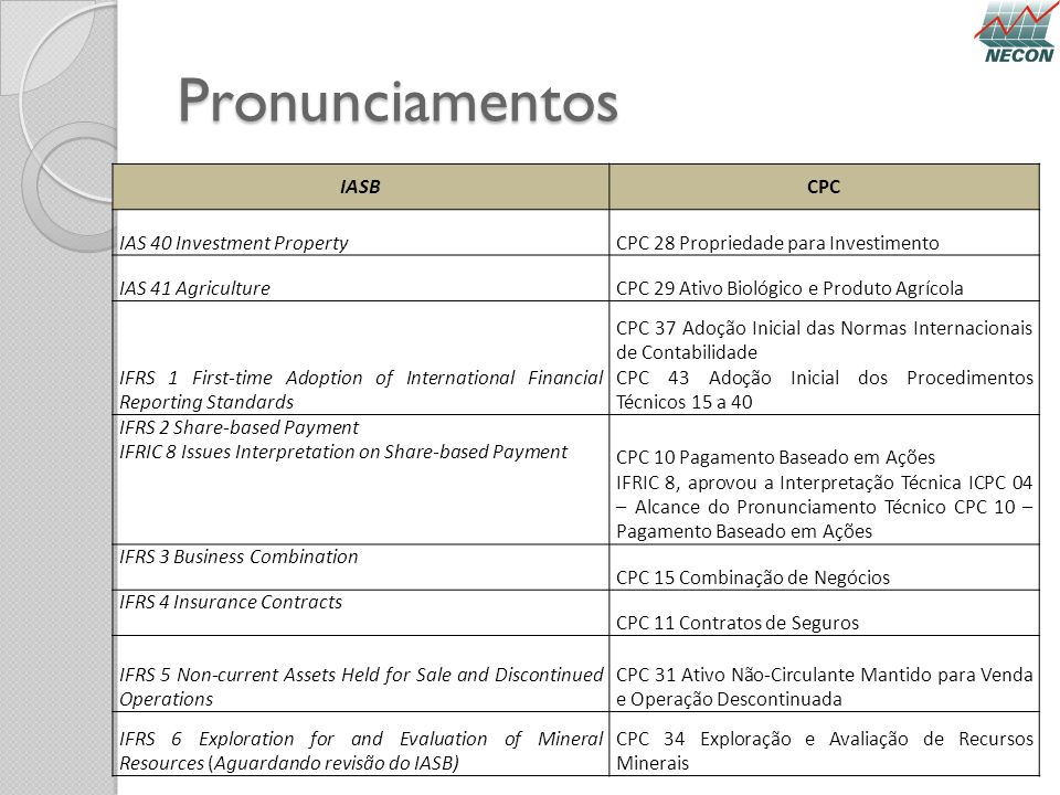 Pronunciamentos IASBCPC IAS 40 Investment PropertyCPC 28 Propriedade para Investimento IAS 41 AgricultureCPC 29 Ativo Biológico e Produto Agrícola IFR