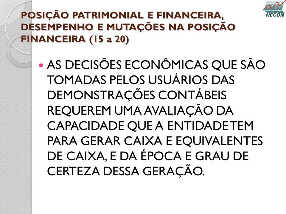 POSIÇÃO PATRIMONIAL E FINANCEIRA, DESEMPENHO E MUTAÇÕES NA POSIÇÃO FINANCEIRA (15 a 20) AS DECISÕES ECONÔMICAS QUE SÃO TOMADAS PELOS USUÁRIOS DAS DEMO