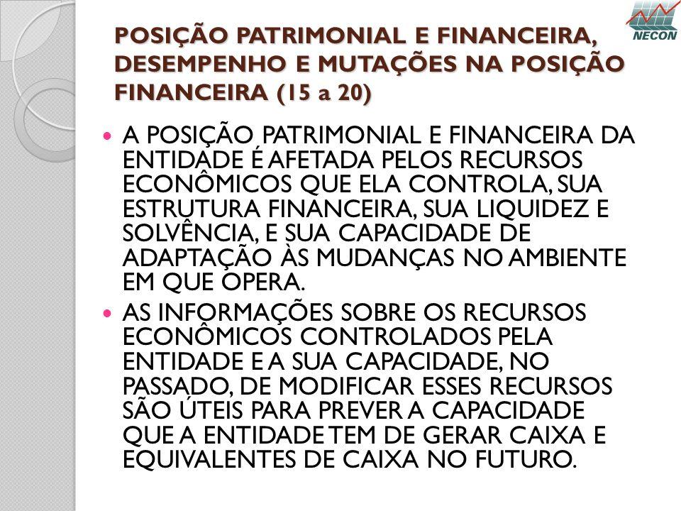 POSIÇÃO PATRIMONIAL E FINANCEIRA, DESEMPENHO E MUTAÇÕES NA POSIÇÃO FINANCEIRA (15 a 20) A POSIÇÃO PATRIMONIAL E FINANCEIRA DA ENTIDADE É AFETADA PELOS