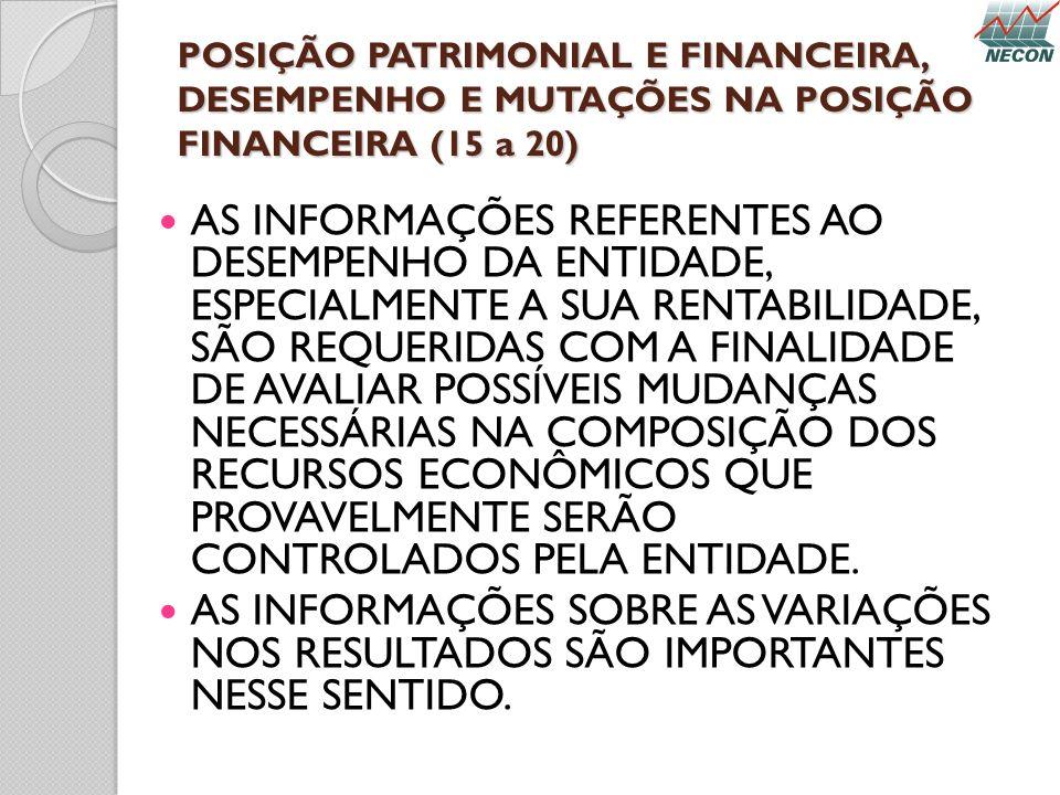 POSIÇÃO PATRIMONIAL E FINANCEIRA, DESEMPENHO E MUTAÇÕES NA POSIÇÃO FINANCEIRA (15 a 20) AS INFORMAÇÕES REFERENTES AO DESEMPENHO DA ENTIDADE, ESPECIALM