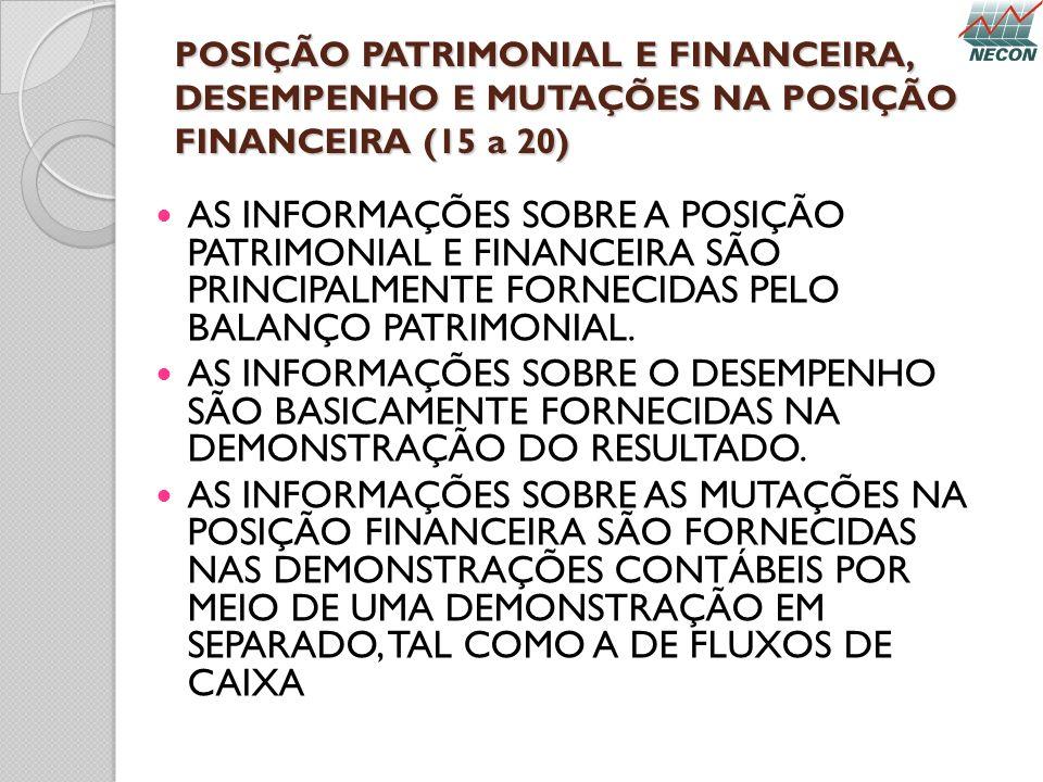 POSIÇÃO PATRIMONIAL E FINANCEIRA, DESEMPENHO E MUTAÇÕES NA POSIÇÃO FINANCEIRA (15 a 20) AS INFORMAÇÕES SOBRE A POSIÇÃO PATRIMONIAL E FINANCEIRA SÃO PR