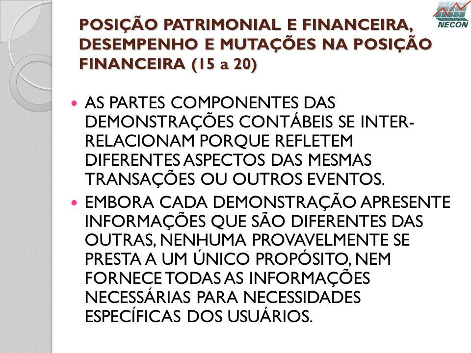 POSIÇÃO PATRIMONIAL E FINANCEIRA, DESEMPENHO E MUTAÇÕES NA POSIÇÃO FINANCEIRA (15 a 20) AS PARTES COMPONENTES DAS DEMONSTRAÇÕES CONTÁBEIS SE INTER- RE