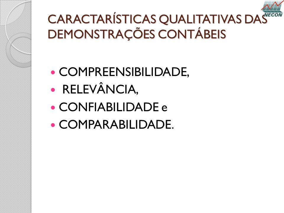 CARACTARÍSTICAS QUALITATIVAS DAS DEMONSTRAÇÕES CONTÁBEIS COMPREENSIBILIDADE, RELEVÂNCIA, CONFIABILIDADE e COMPARABILIDADE.