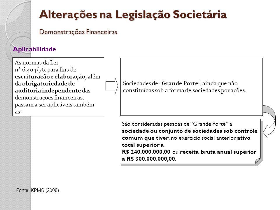 Alterações na Legislação Societária Demonstrações Financeiras Aplicabilidade As normas da Lei n° 6.404/76, para fins de escrituração e elaboração, alé