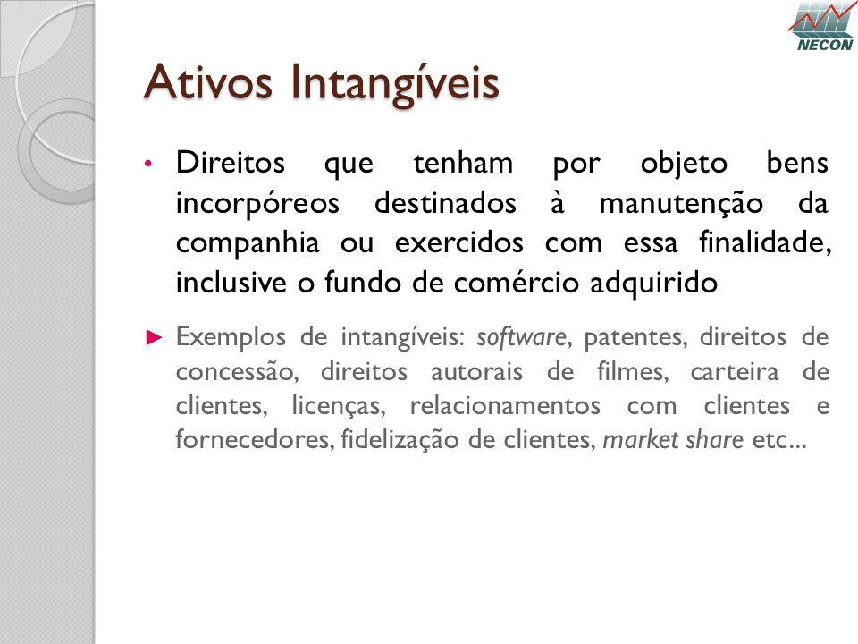 Ativos Intangíveis Direitos que tenham por objeto bens incorpóreos destinados à manutenção da companhia ou exercidos com essa finalidade, inclusive o