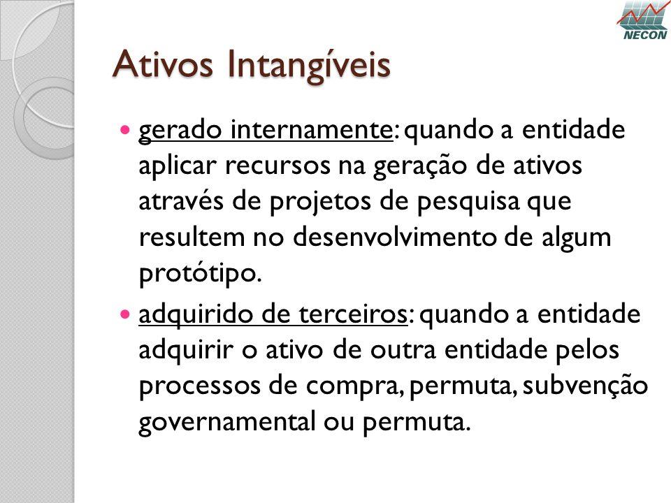 Ativos Intangíveis gerado internamente: quando a entidade aplicar recursos na geração de ativos através de projetos de pesquisa que resultem no desenv
