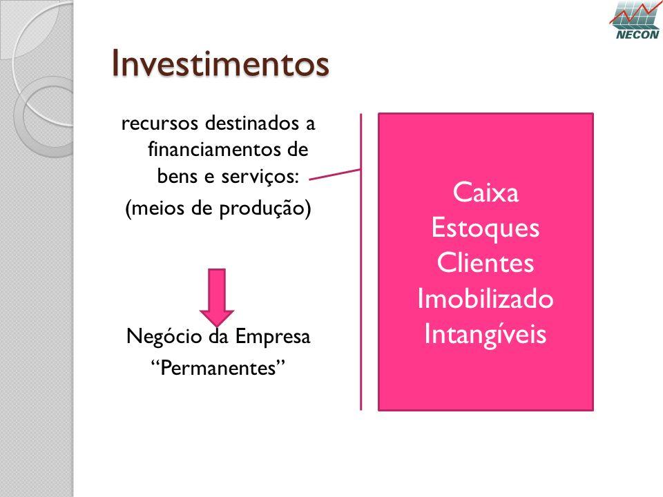 Investimentos recursos destinados a financiamentos de bens e serviços: (meios de produção) Negócio da Empresa Permanentes Caixa Estoques Clientes Imob