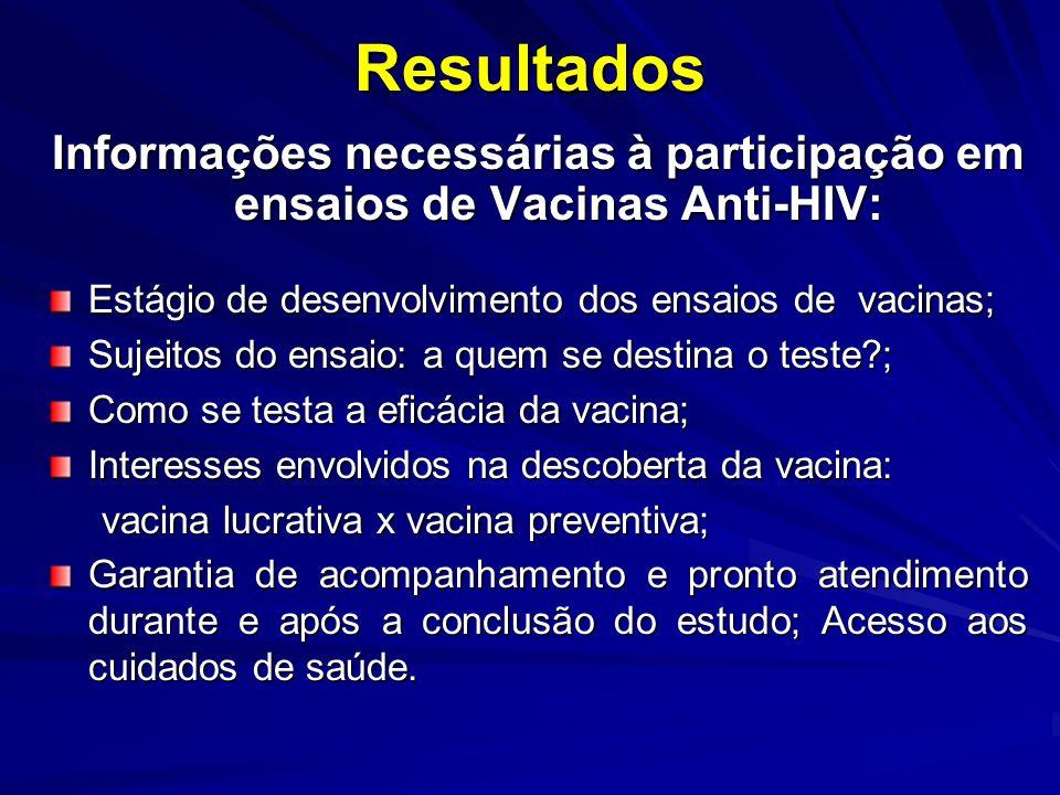 Resultados Informações necessárias à participação em ensaios de Vacinas Anti-HIV: Estágio de desenvolvimento dos ensaios de vacinas; Sujeitos do ensaio: a quem se destina o teste ; Como se testa a eficácia da vacina; Interesses envolvidos na descoberta da vacina: vacina lucrativa x vacina preventiva; vacina lucrativa x vacina preventiva; Garantia de acompanhamento e pronto atendimento durante e após a conclusão do estudo; Acesso aos cuidados de saúde.