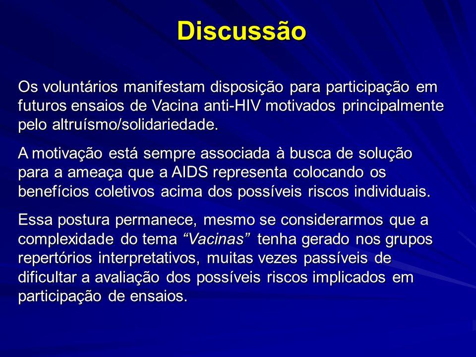 Discussão Os voluntários manifestam disposição para participação em futuros ensaios de Vacina anti-HIV motivados principalmente pelo altruísmo/solidariedade.