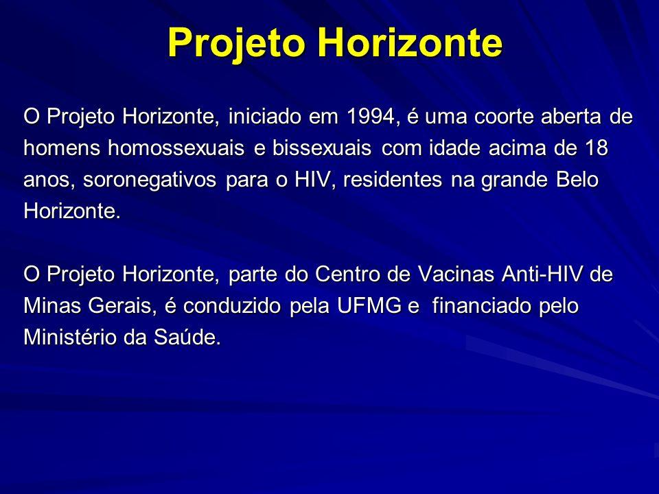 Projeto Horizonte O Projeto Horizonte, iniciado em 1994, é uma coorte aberta de homens homossexuais e bissexuais com idade acima de 18 anos, soronegativos para o HIV, residentes na grande Belo Horizonte.