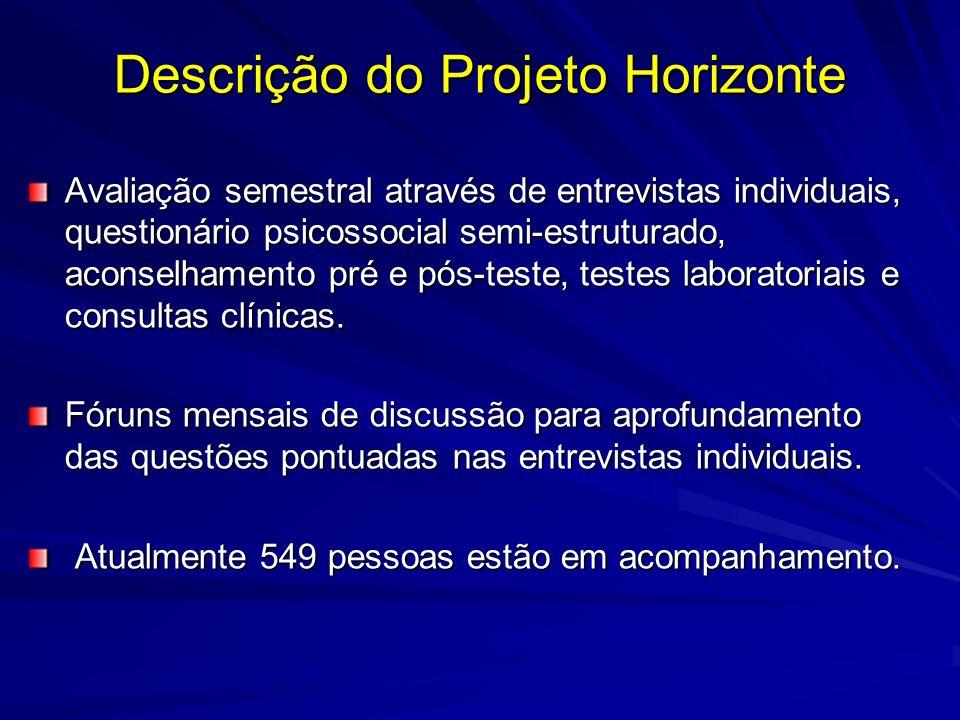 Descrição do Projeto Horizonte Avaliação semestral através de entrevistas individuais, questionário psicossocial semi-estruturado, aconselhamento pré e pós-teste, testes laboratoriais e consultas clínicas.