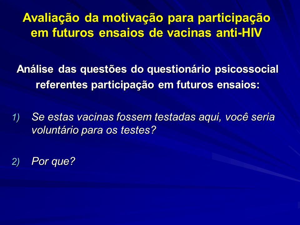 Análise das questões do questionário psicossocial referentes participação em futuros ensaios: 1) Se estas vacinas fossem testadas aqui, você seria voluntário para os testes.