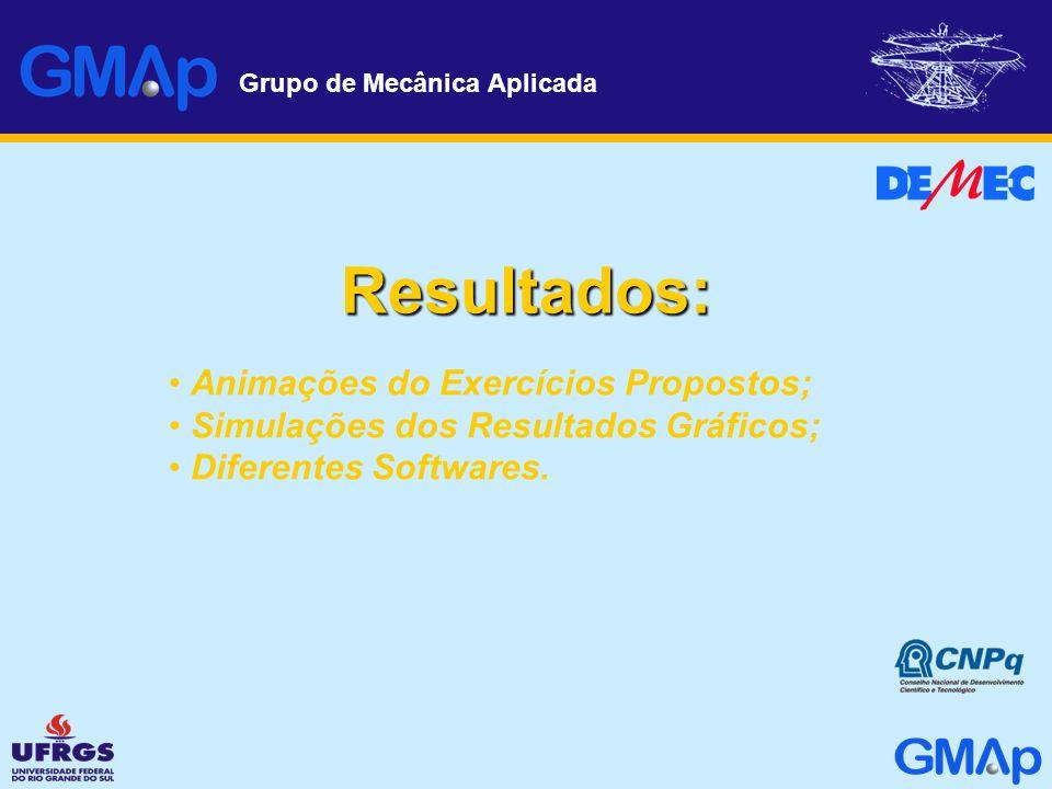 Grupo de Mecânica Aplicada Resultados: