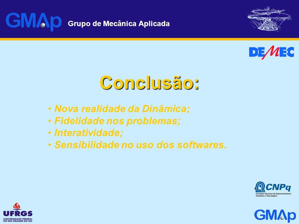 Conclusão: Nova realidade da Dinâmica; Fidelidade nos problemas; Interatividade; Sensibilidade no uso dos softwares.