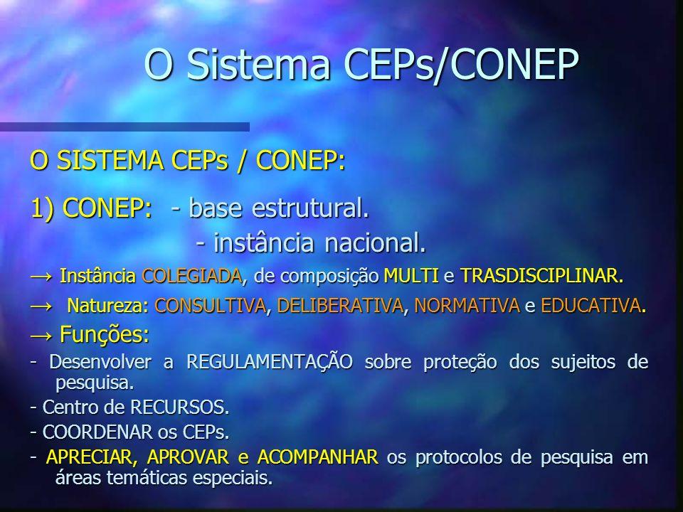 O Sistema CEPs/CONEP O SISTEMA CEPs / CONEP: 1) CONEP: - base estrutural. - instância nacional. - instância nacional. Instância COLEGIADA, de composiç