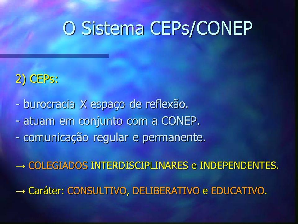 O Sistema CEPs/CONEP 2) CEPs: - burocracia X espaço de reflexão. - atuam em conjunto com a CONEP. - comunicação regular e permanente. COLEGIADOS INTER