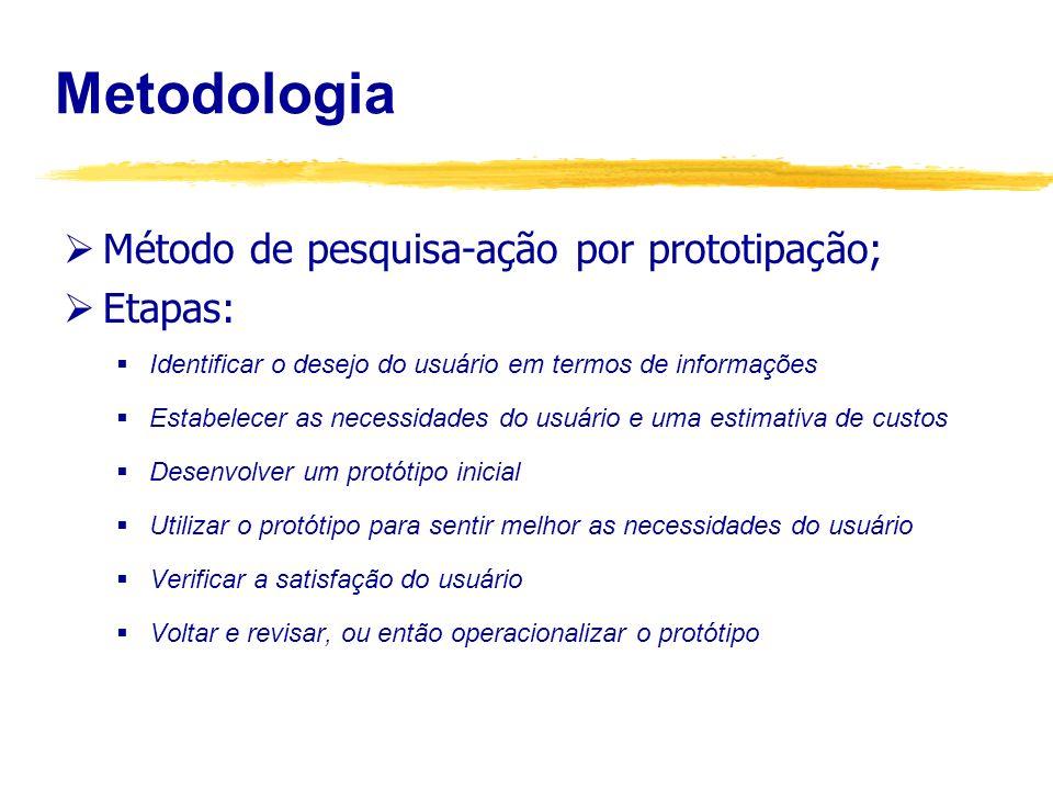 Estrutura do Website Página de Apresentação Endereço provisório: http://www.dablio.com/hega Endereço definitivo: http://www.cartonagemhega.com.br