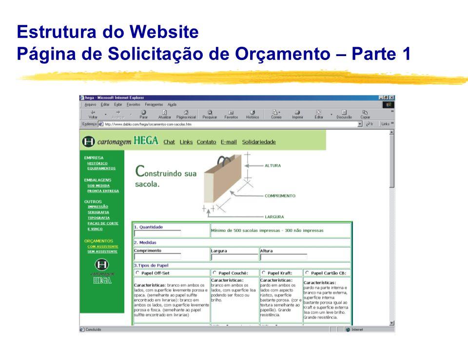 Estrutura do Website Página de Solicitação de Orçamento – Parte 1