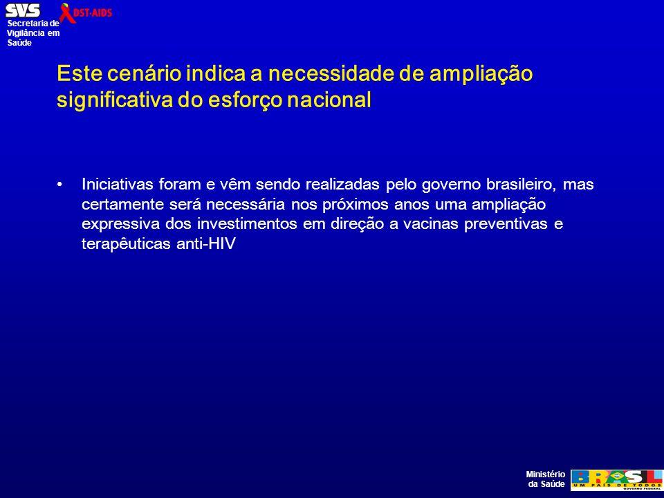 Ministério da Saúde Secretaria de Vigilância em Saúde Este cenário indica a necessidade de ampliação significativa do esforço nacional Iniciativas foram e vêm sendo realizadas pelo governo brasileiro, mas certamente será necessária nos próximos anos uma ampliação expressiva dos investimentos em direção a vacinas preventivas e terapêuticas anti-HIV