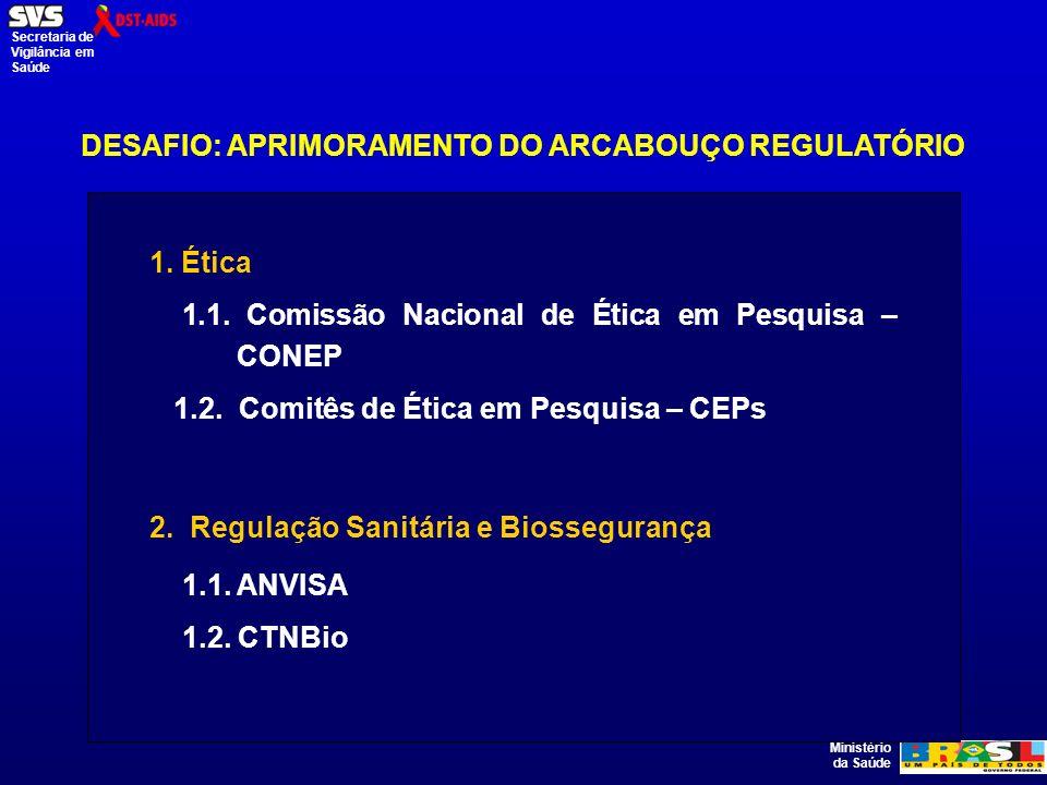 Ministério da Saúde Secretaria de Vigilância em Saúde DESAFIO: APRIMORAMENTO DO ARCABOUÇO REGULATÓRIO 1.