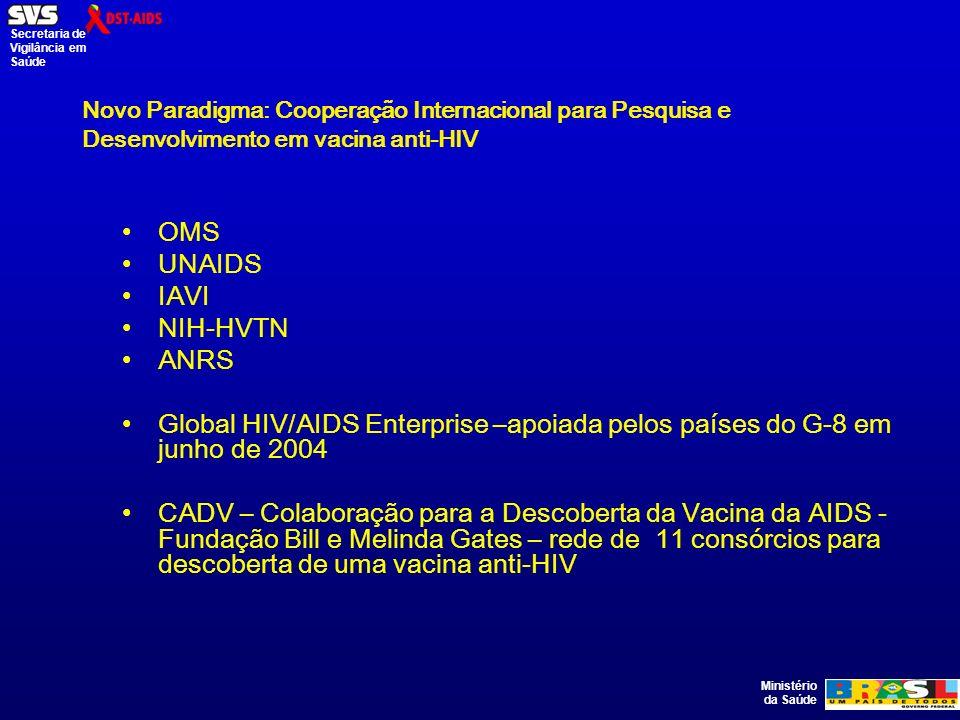 Ministério da Saúde Secretaria de Vigilância em Saúde Novo Paradigma: Cooperação Internacional para Pesquisa e Desenvolvimento em vacina anti-HIV OMS UNAIDS IAVI NIH-HVTN ANRS Global HIV/AIDS Enterprise –apoiada pelos países do G-8 em junho de 2004 CADV – Colaboração para a Descoberta da Vacina da AIDS - Fundação Bill e Melinda Gates – rede de 11 consórcios para descoberta de uma vacina anti-HIV