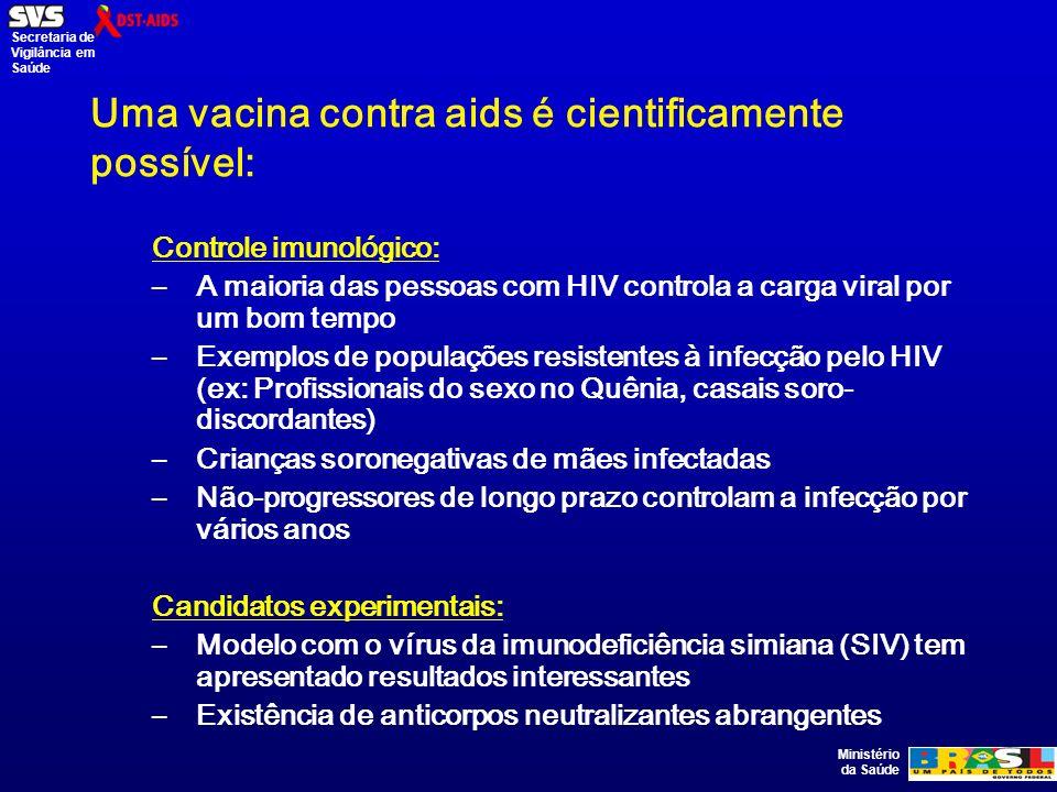 Ministério da Saúde Secretaria de Vigilância em Saúde Principais desafios científicos para obtenção de uma vacina anti-HIV 1.
