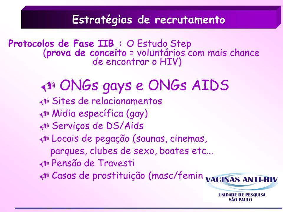 Estratégias de recrutamento Protocolos de Fase IIB : O Estudo Step (prova de conceito = voluntários com mais chance de encontrar o HIV) ONGs gays e ON