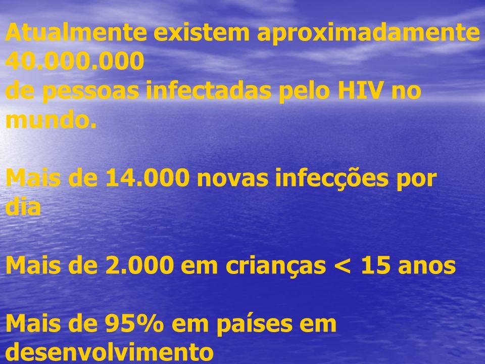 Atualmente existem aproximadamente 40.000.000 de pessoas infectadas pelo HIV no mundo. Mais de 14.000 novas infecções por dia Mais de 2.000 em criança