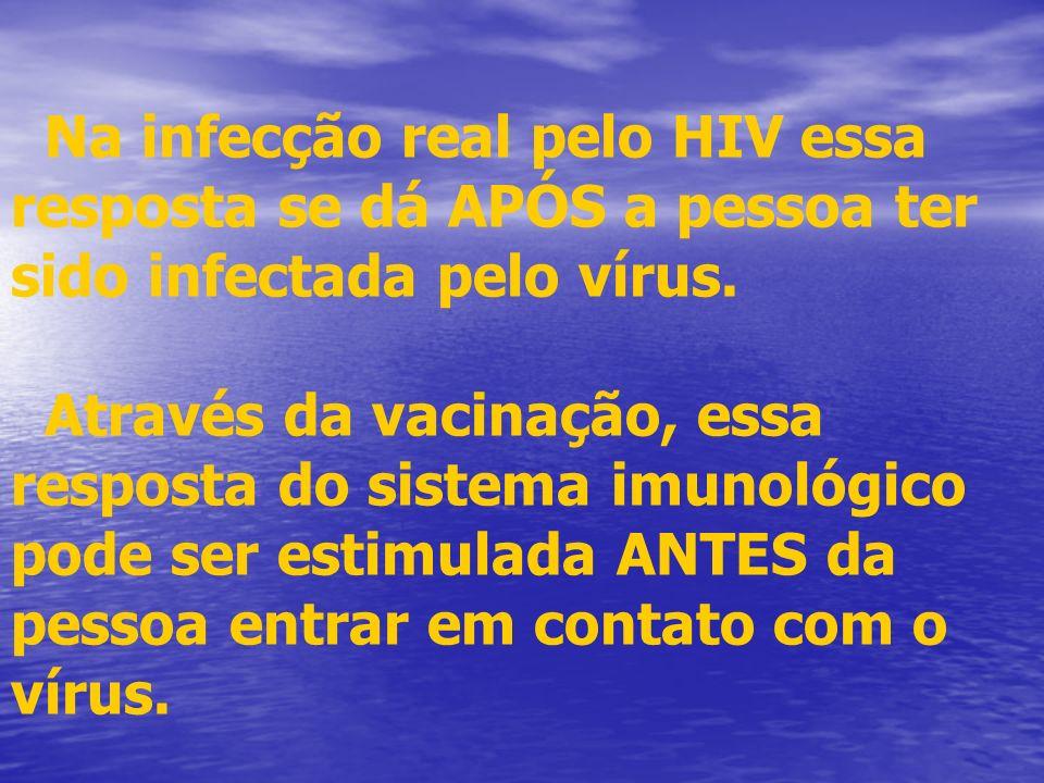 Na infecção real pelo HIV essa resposta se dá APÓS a pessoa ter sido infectada pelo vírus. Através da vacinação, essa resposta do sistema imunológico