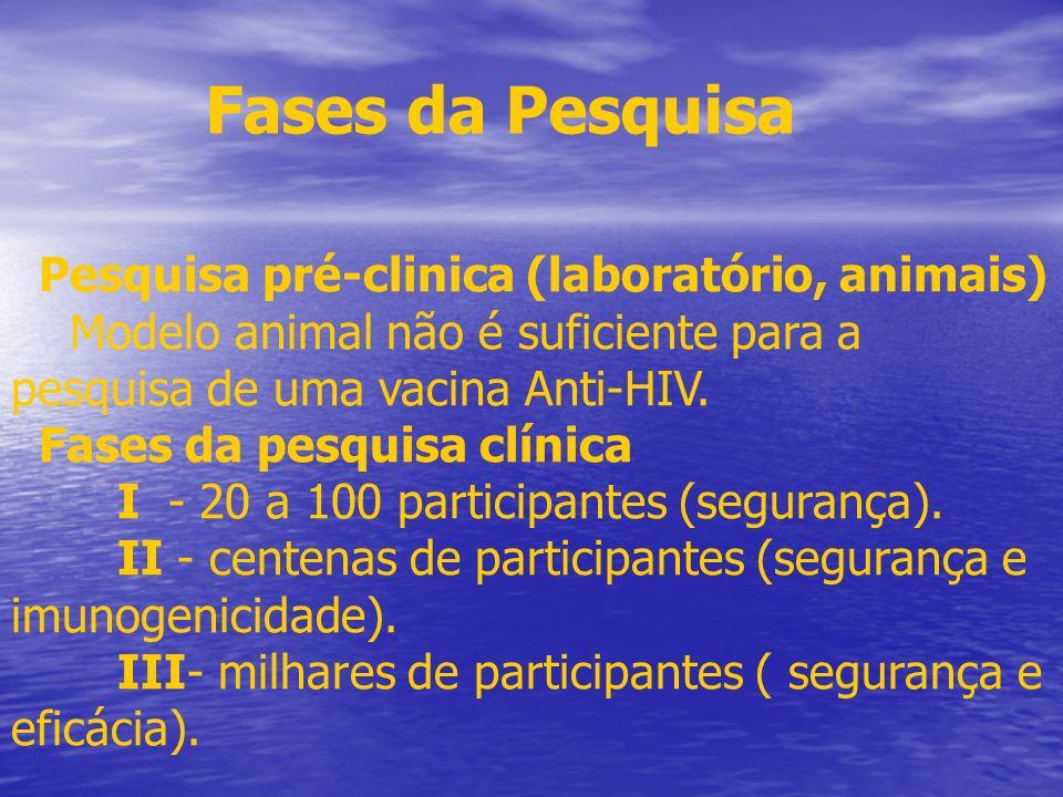 Fases da Pesquisa Pesquisa pré-clinica (laboratório, animais) Modelo animal não é suficiente para a pesquisa de uma vacina Anti-HIV. Fases da pesquisa
