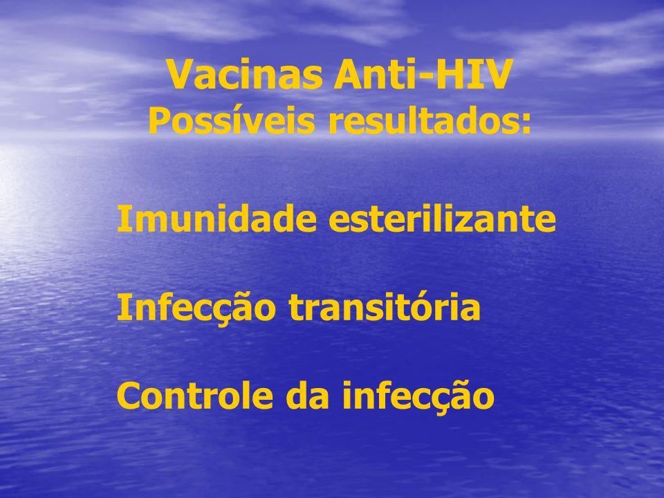 Vacinas Anti-HIV Possíveis resultados: Imunidade esterilizante Infecção transitória Controle da infecção