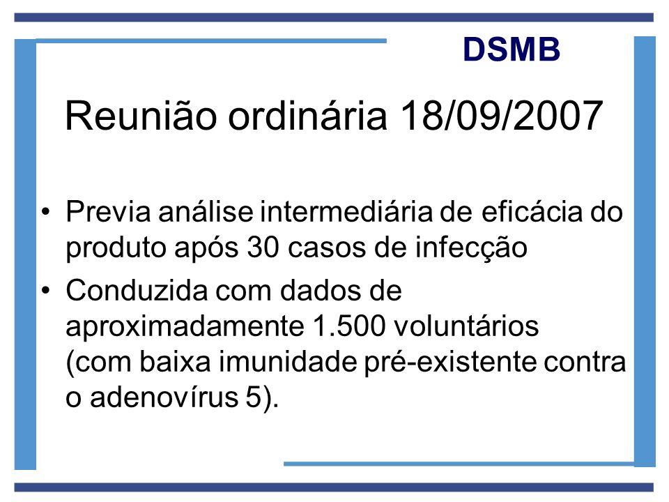DSMB Reunião ordinária 18/09/2007 Previa análise intermediária de eficácia do produto após 30 casos de infecção Conduzida com dados de aproximadamente