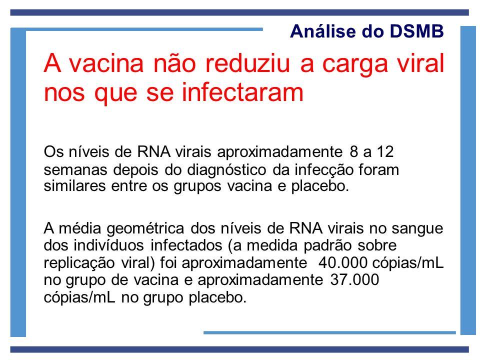 Análise do DSMB A vacina não reduziu a carga viral nos que se infectaram Os níveis de RNA virais aproximadamente 8 a 12 semanas depois do diagnóstico