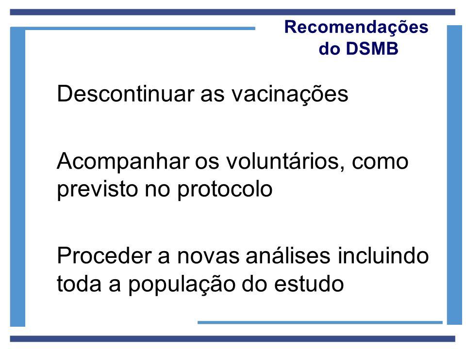 Recomendações do DSMB Descontinuar as vacinações Acompanhar os voluntários, como previsto no protocolo Proceder a novas análises incluindo toda a popu