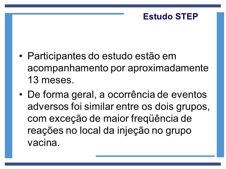 Estudo STEP Participantes do estudo estão em acompanhamento por aproximadamente 13 meses. De forma geral, a ocorrência de eventos adversos foi similar