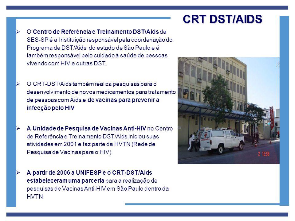 CRT DST/AIDS O Centro de Referência e Treinamento DST/Aids da SES-SP é a Instituição responsável pela coordenação do Programa de DST/Aids do estado de