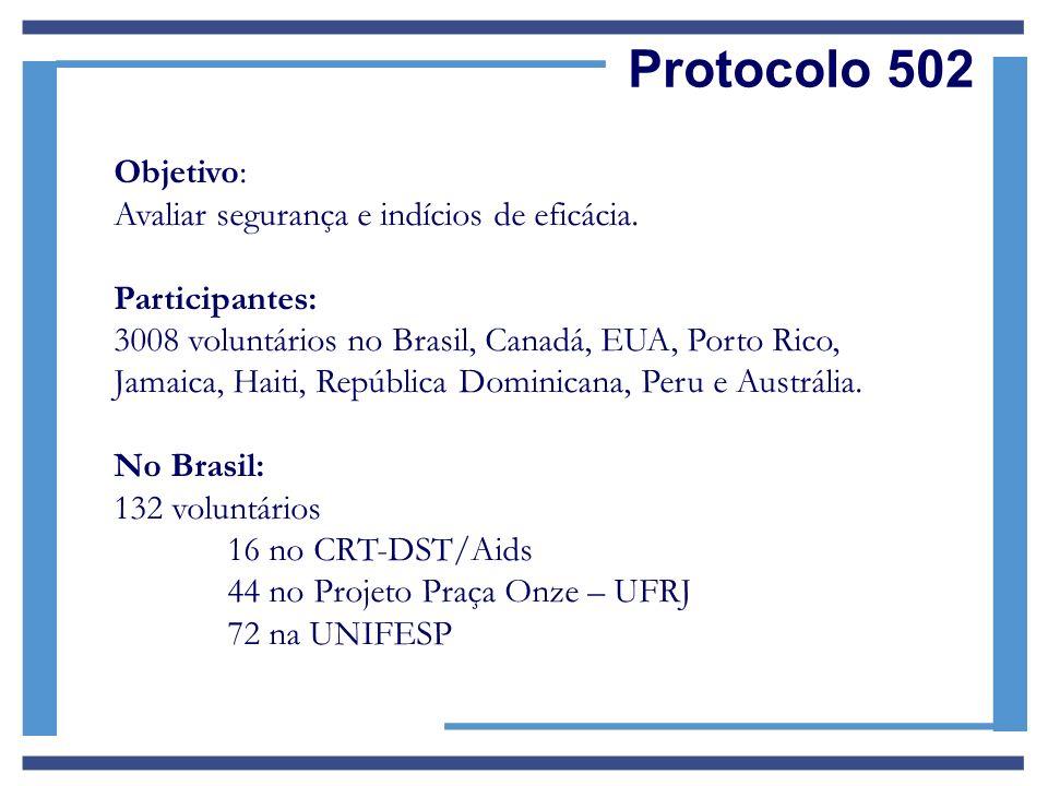 Protocolo 502 Objetivo: Avaliar segurança e indícios de eficácia. Participantes: 3008 voluntários no Brasil, Canadá, EUA, Porto Rico, Jamaica, Haiti,