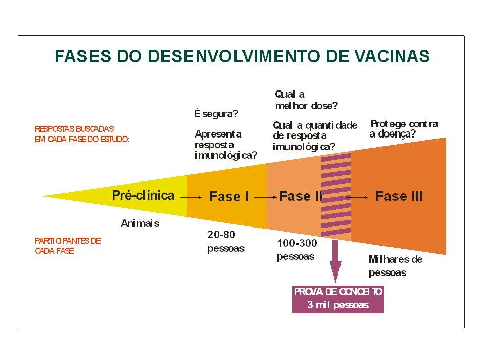 Protocolo 502 O Estudo STEP foi desenhado para examinar duas questões relacionadas à eficácia: A vacina previne a infecção pelo HIV.