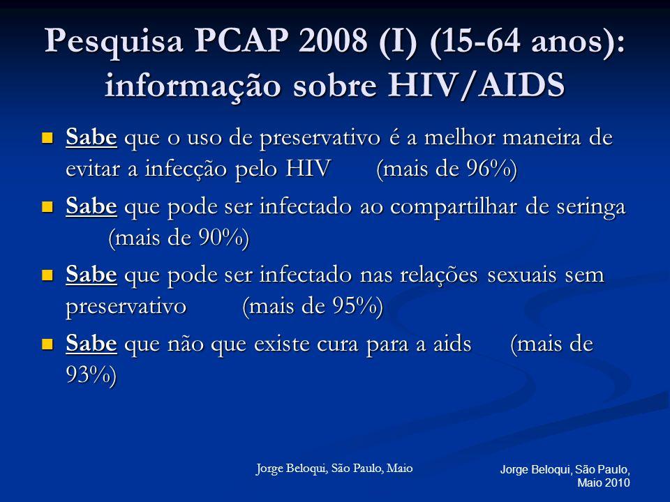 Jorge Beloqui, São Paulo, Maio 2010 Jorge Beloqui, São Paulo, Maio Pesquisa PCAP 2008 (I) (15-64 anos): informação sobre HIV/AIDS Sabe que o uso de preservativo é a melhor maneira de evitar a infecção pelo HIV(mais de 96%) Sabe que o uso de preservativo é a melhor maneira de evitar a infecção pelo HIV(mais de 96%) Sabe que pode ser infectado ao compartilhar de seringa (mais de 90%) Sabe que pode ser infectado ao compartilhar de seringa (mais de 90%) Sabe que pode ser infectado nas relações sexuais sem preservativo(mais de 95%) Sabe que pode ser infectado nas relações sexuais sem preservativo(mais de 95%) Sabe que não que existe cura para a aids(mais de 93%) Sabe que não que existe cura para a aids(mais de 93%)